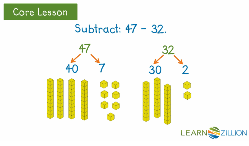 subtract using base ten blocks